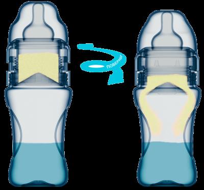 бутылочка для смеси